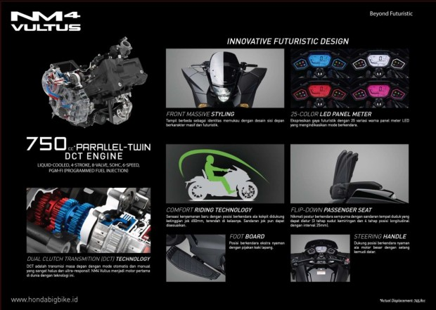 Brosur-Motor-Honda-NM4-Vultus-2-1024x730